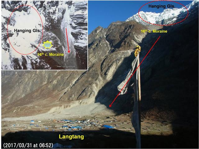 写真7 ランタン村上部の雪崩発生源地域とグーグルアース画像